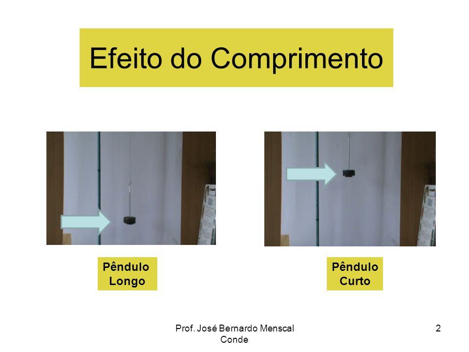 Efeito do Comprimento 2Prof. José Bernardo Menscal Conde Pêndulo Longo Pêndulo Curto