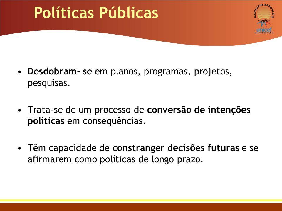 Políticas Públicas Desdobram- se em planos, programas, projetos, pesquisas. Trata-se de um processo de conversão de intenções políticas em consequênci