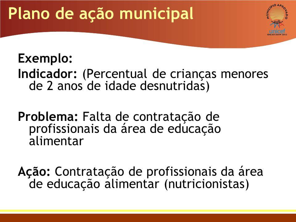 Plano de ação municipal Exemplo: Indicador: (Percentual de crianças menores de 2 anos de idade desnutridas) Problema: Falta de contratação de profissi