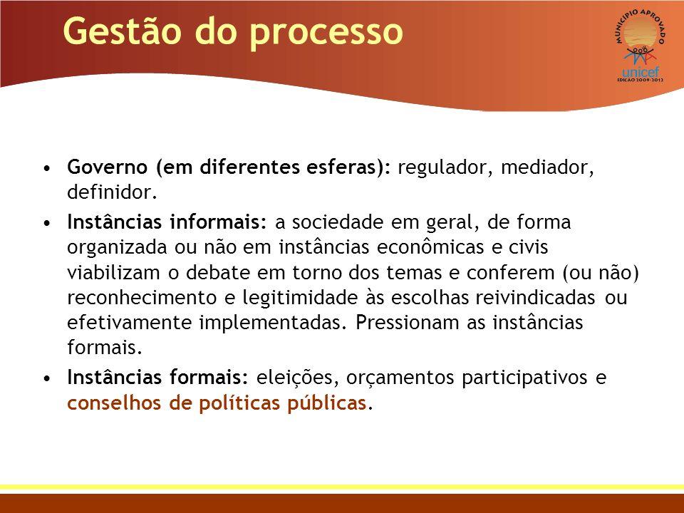 Gestão do processo Governo (em diferentes esferas): regulador, mediador, definidor. Instâncias informais: a sociedade em geral, de forma organizada ou