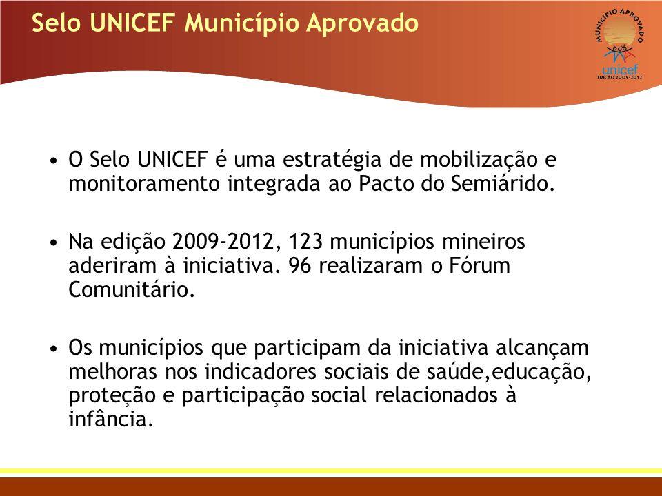 Selo UNICEF Município Aprovado O Selo UNICEF é uma estratégia de mobilização e monitoramento integrada ao Pacto do Semiárido. Na edição 2009-2012, 123