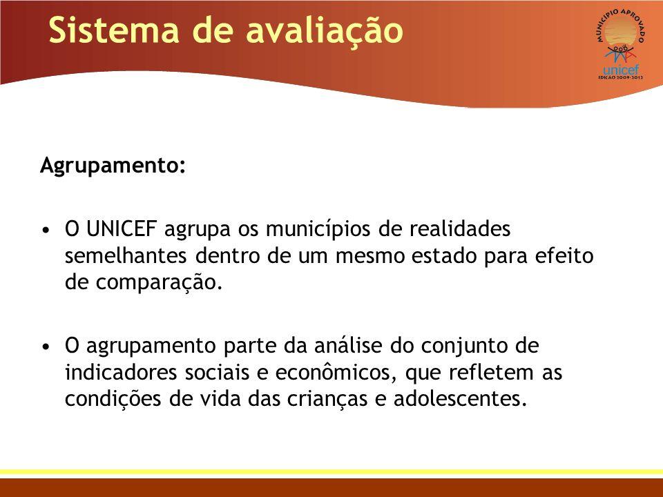 Sistema de avaliação Agrupamento: O UNICEF agrupa os municípios de realidades semelhantes dentro de um mesmo estado para efeito de comparação. O agrup
