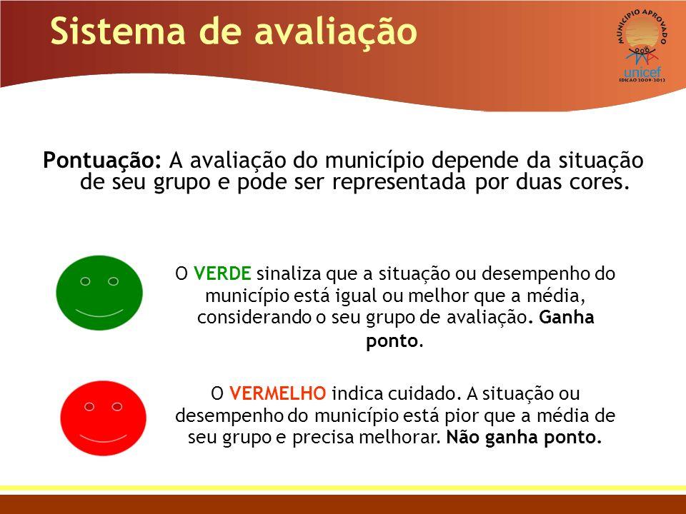 Sistema de avaliação Pontuação: A avaliação do município depende da situação de seu grupo e pode ser representada por duas cores. O VERDE sinaliza que