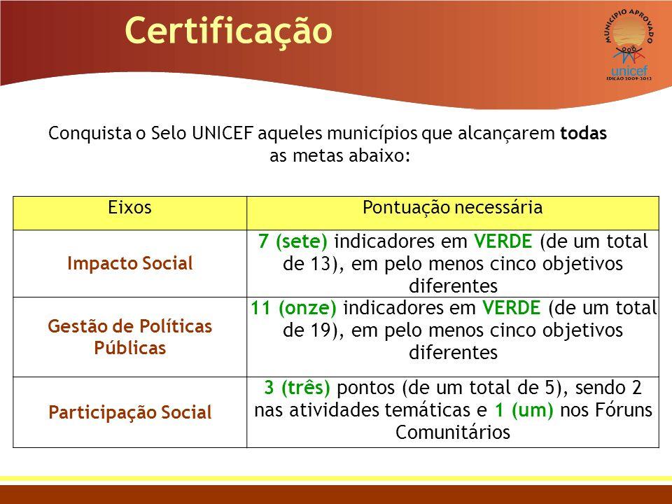 Certificação Conquista o Selo UNICEF aqueles municípios que alcançarem todas as metas abaixo: EixosPontuação necessária Impacto Social 7 (sete) indica