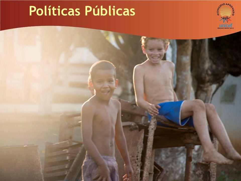 Atividade em grupo Grupo 1 - Percentual (%) de crianças menores de 2 anos de idade desnutridas (Pg.