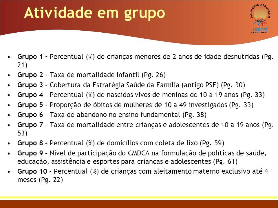 Atividade em grupo Grupo 1 - Percentual (%) de crianças menores de 2 anos de idade desnutridas (Pg. 21) Grupo 2 – Taxa de mortalidade infantil (Pg. 26