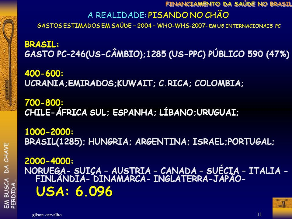 gilson carvalho EM BUSCA DA CHAVEPERDIDA… 10 ÍNDICE EJ & RG GASTO PÚBLICO BRASILEIRO-DIA COM SAÚDE R$ 1,28 POR DIA (R$87,32 bi por 186,770 mi habitantes = 467,5 R$422,5 por 365 DIAS =R$ 1,28) GASTOS SAÚDE BRASIL 2006 R$ 174,76 BI POP.186.770.000 PC-SAÚDE: R$ 935,69 US$ 431,19 (CÂMBIO) US$1.213,64 (DÓLAR PPC) USA ESTIMATIVA 2006: US$7.000