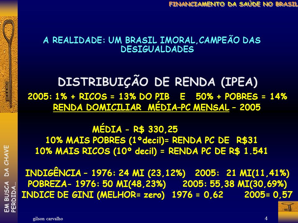 gilson carvalho EM BUSCA DA CHAVEPERDIDA… 3 BANCO MUNDIAL – ECONOMIA 2005 - PIB P/CAPITA - US$BI PAÍS US$ BI PPPCLAS.POP.MI US$1,0 PPP/PCCLAS. USA12.4