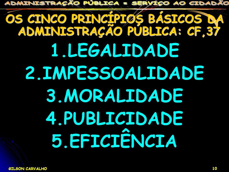 GILSON CARVALHO 10 OS CINCO PRINCÍPIOS BÁSICOS DA ADMINISTRAÇÃO PÚBLICA: CF,37 1.LEGALIDADE 2.IMPESSOALIDADE 3.MORALIDADE 4.PUBLICIDADE 5.EFICIÊNCIA