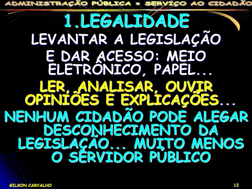 GILSON CARVALHO 12 1.LEGALIDADE LEVANTAR A LEGISLAÇÃO E DAR ACESSO: MEIO ELETRÔNICO, PAPEL... LER, ANALISAR, OUVIR OPINIÕES E EXPLICAÇÕES... NENHUM CI