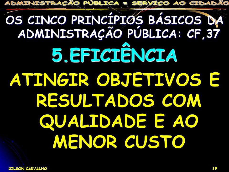 GILSON CARVALHO 19 OS CINCO PRINCÍPIOS BÁSICOS DA ADMINISTRAÇÃO PÚBLICA: CF,37 5.EFICIÊNCIA ATINGIR OBJETIVOS E RESULTADOS COM QUALIDADE E AO MENOR CU