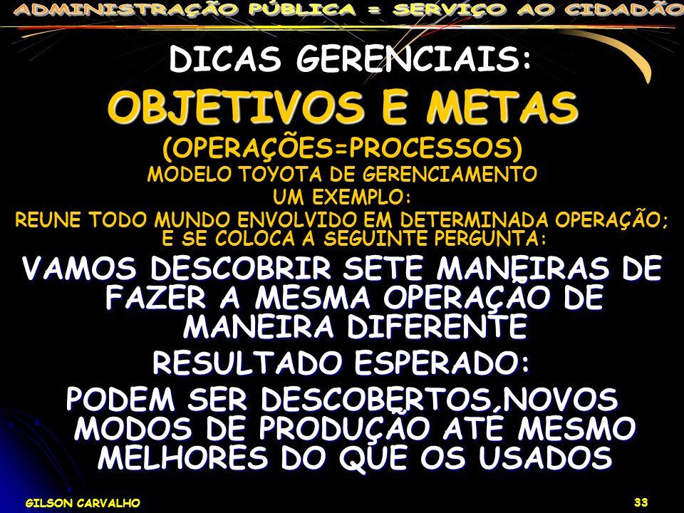 GILSON CARVALHO 33 DICAS GERENCIAIS: OBJETIVOS E METAS (OPERAÇÕES=PROCESSOS) MODELO TOYOTA DE GERENCIAMENTO UM EXEMPLO: REUNE TODO MUNDO ENVOLVIDO EM