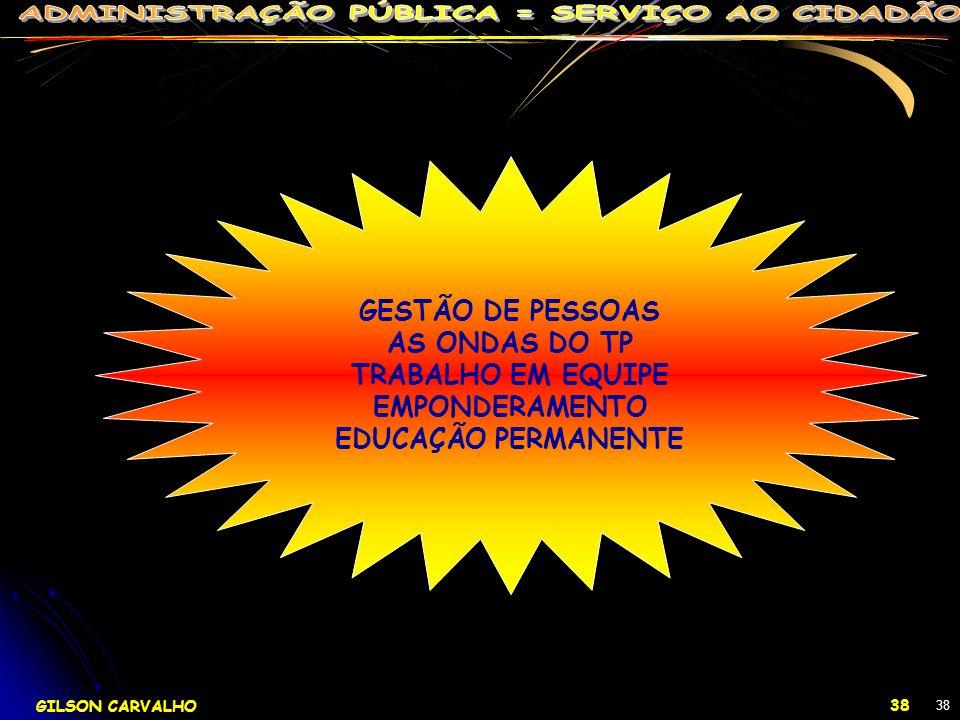 GILSON CARVALHO 38 38 GESTÃO DE PESSOAS AS ONDAS DO TP TRABALHO EM EQUIPE EMPONDERAMENTO EDUCAÇÃO PERMANENTE