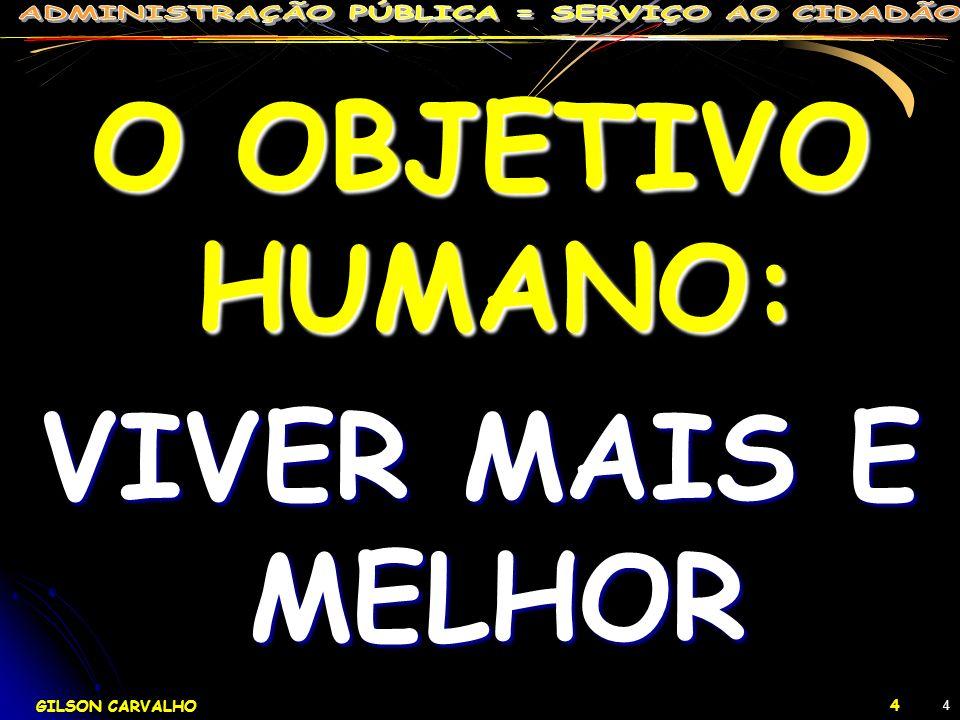 GILSON CARVALHO 4 4 O OBJETIVO HUMANO: VIVER MAIS E MELHOR