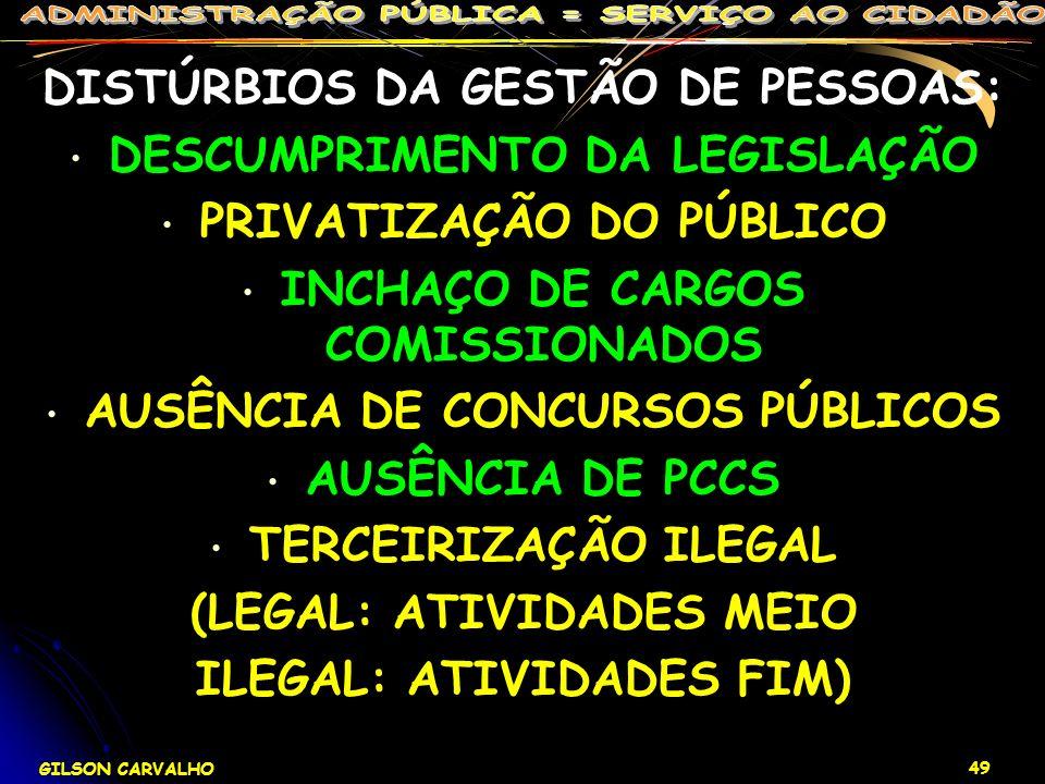 GILSON CARVALHO 49 DISTÚRBIOS DA GESTÃO DE PESSOAS: DESCUMPRIMENTO DA LEGISLAÇÃO PRIVATIZAÇÃO DO PÚBLICO INCHAÇO DE CARGOS COMISSIONADOS AUSÊNCIA DE C