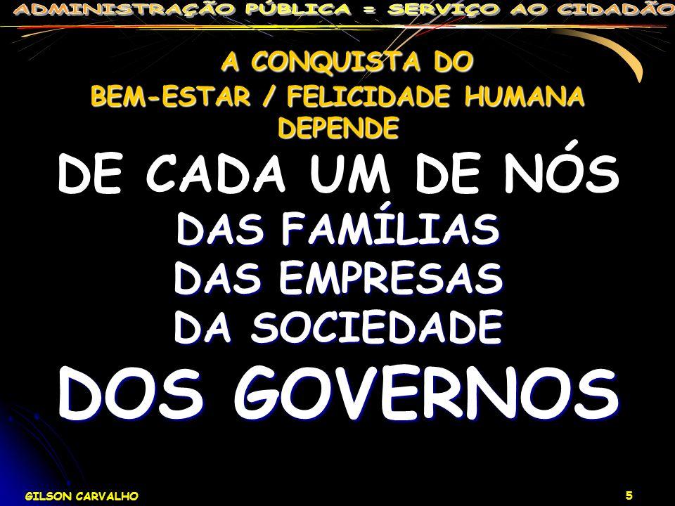 GILSON CARVALHO 5 A CONQUISTA DO A CONQUISTA DO BEM-ESTAR / FELICIDADE HUMANA DEPENDE DE CADA UM DE NÓS DAS FAMÍLIAS DAS EMPRESAS DA SOCIEDADE DOS GOV