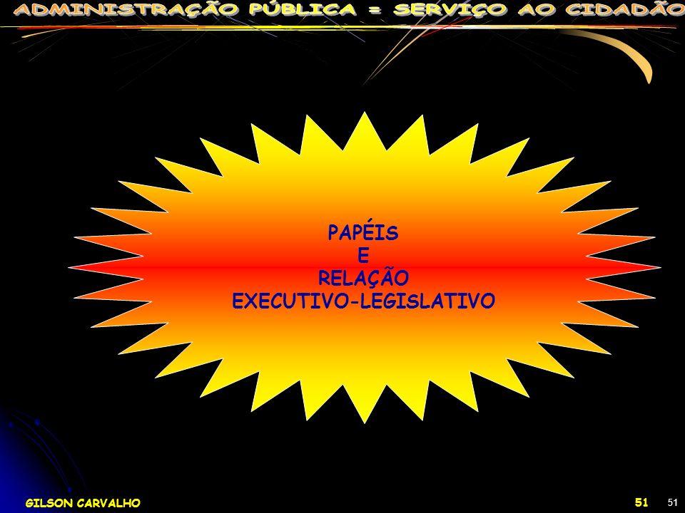 GILSON CARVALHO 51 51 PAPÉIS E RELAÇÃO EXECUTIVO-LEGISLATIVO
