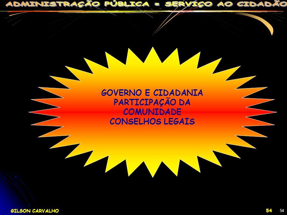 GILSON CARVALHO 54 54 GOVERNO E CIDADANIA PARTICIPAÇÃO DA COMUNIDADE CONSELHOS LEGAIS