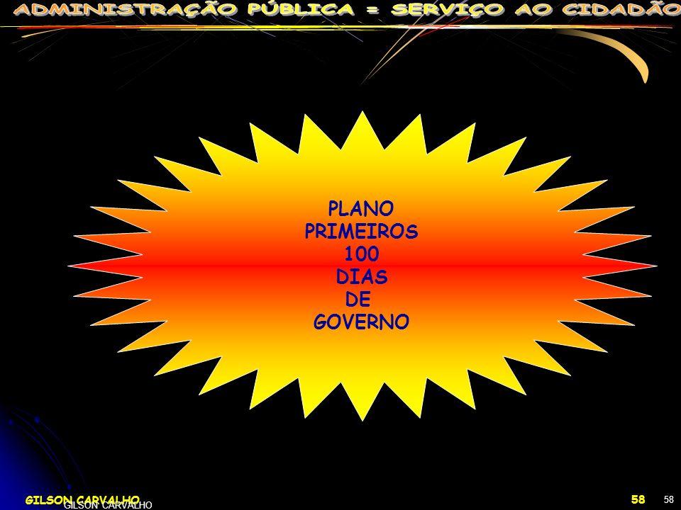 GILSON CARVALHO 58 GILSON CARVALHO 58 PLANO PRIMEIROS 100 DIAS DE GOVERNO