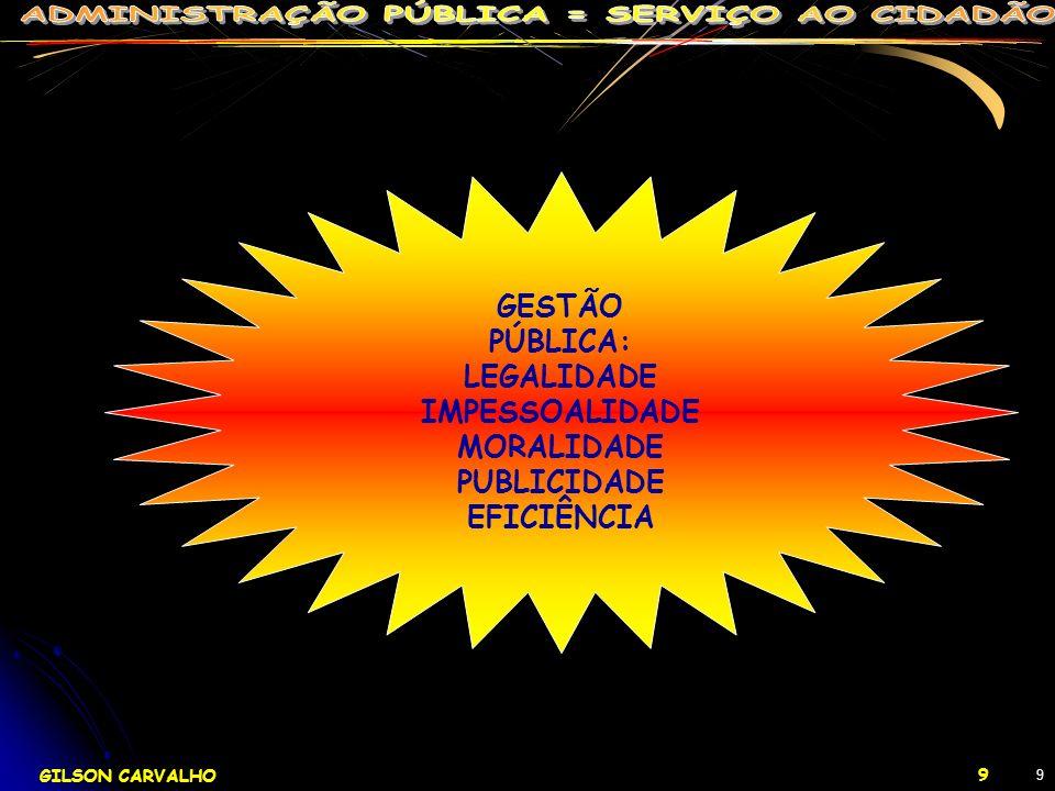 GILSON CARVALHO 9 9 GESTÃO PÚBLICA: LEGALIDADE IMPESSOALIDADE MORALIDADE PUBLICIDADE EFICIÊNCIA