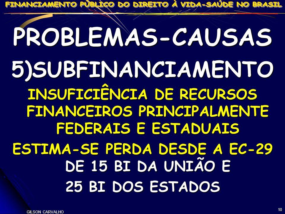 GILSON CARVALHO 10 PROBLEMAS-CAUSAS5)SUBFINANCIAMENTO INSUFICIÊNCIA DE RECURSOS FINANCEIROS PRINCIPALMENTE FEDERAIS E ESTADUAIS ESTIMA-SE PERDA DESDE