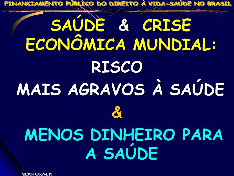 GILSON CARVALHO SAÚDE & CRISE ECONÔMICA MUNDIAL: SAÚDE & CRISE ECONÔMICA MUNDIAL:RISCO MAIS AGRAVOS À SAÚDE MAIS AGRAVOS À SAÚDE& MENOS DINHEIRO PARA