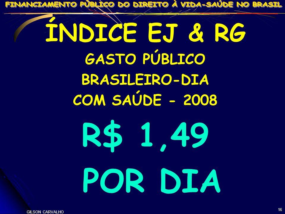 GILSON CARVALHO 16 ÍNDICE EJ & RG GASTO PÚBLICO BRASILEIRO-DIA COM SAÚDE - 2008 R$ 1,49 POR DIA