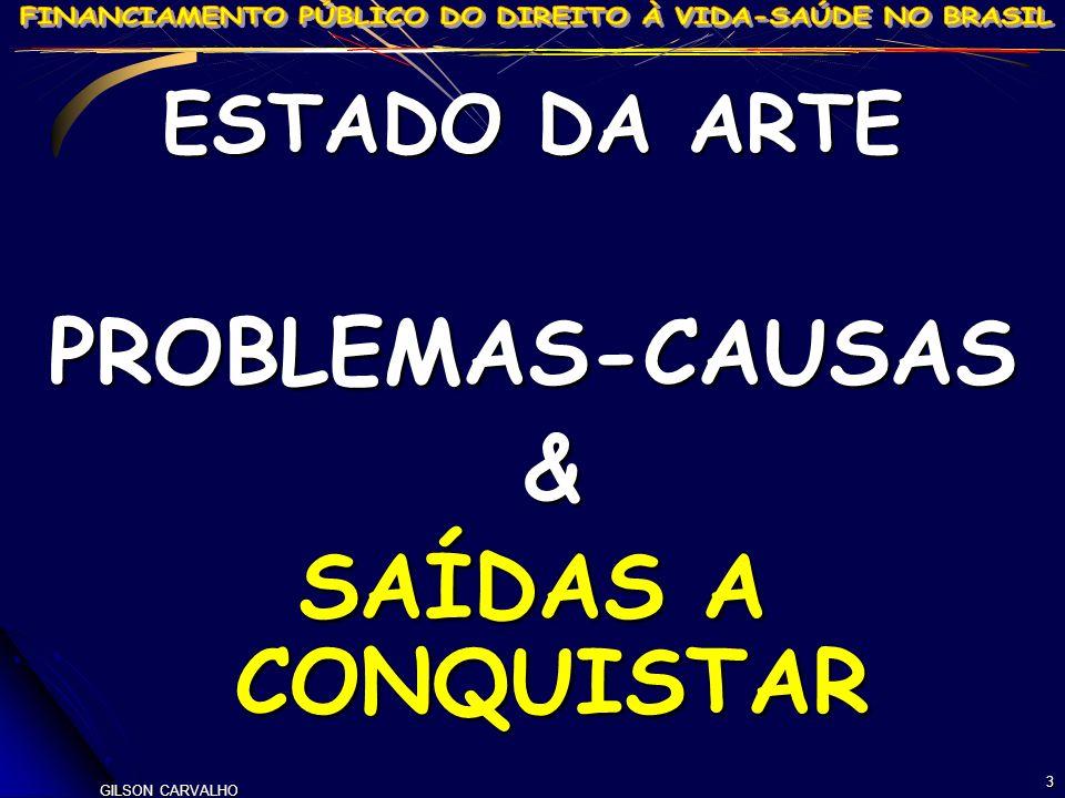GILSON CARVALHO 3 ESTADO DA ARTE PROBLEMAS-CAUSAS & SAÍDAS A CONQUISTAR