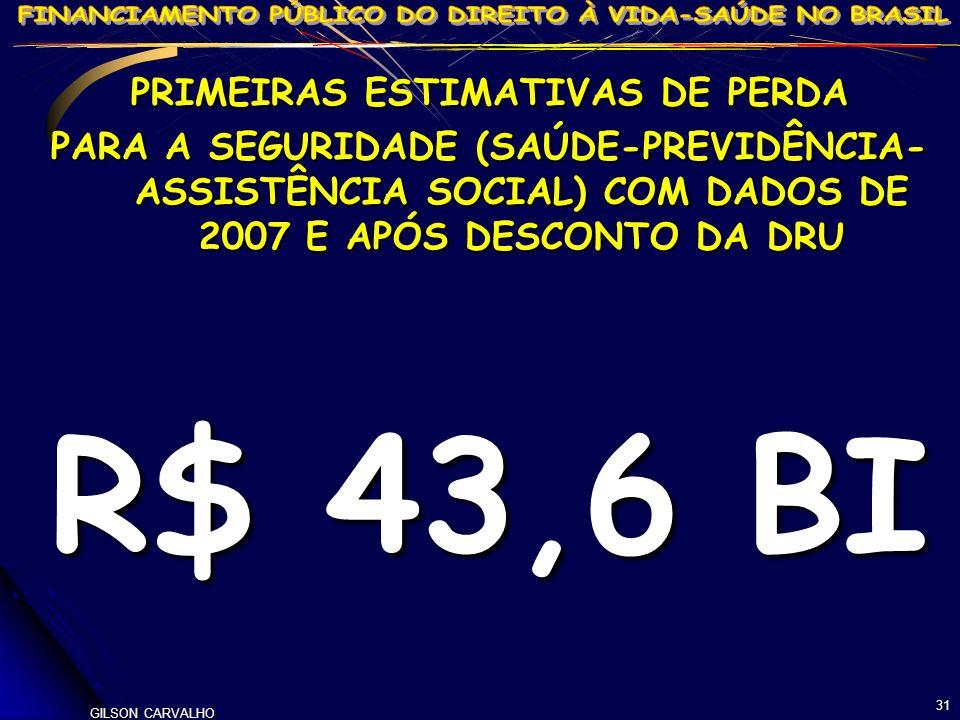 GILSON CARVALHO 31 PRIMEIRAS ESTIMATIVAS DE PERDA PARA A SEGURIDADE (SAÚDE-PREVIDÊNCIA- ASSISTÊNCIA SOCIAL) COM DADOS DE 2007 E APÓS DESCONTO DA DRU R