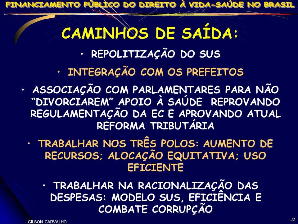 GILSON CARVALHO 32 CAMINHOS DE SAÍDA: REPOLITIZAÇÃO DO SUS INTEGRAÇÃO COM OS PREFEITOS ASSOCIAÇÃO COM PARLAMENTARES PARA NÃO DIVORCIAREM APOIO À SAÚDE