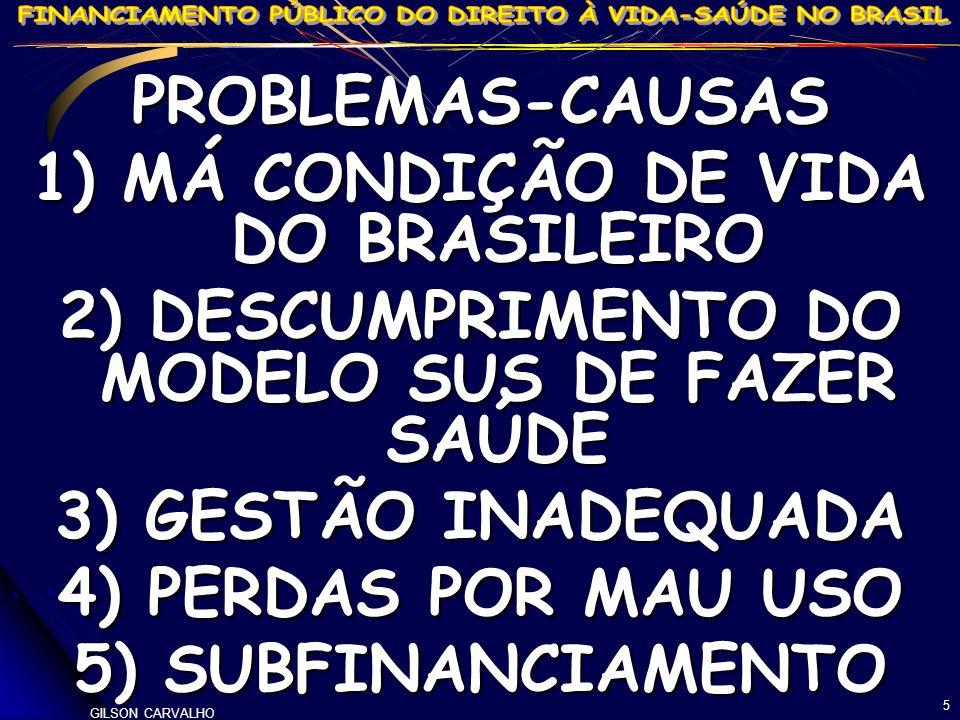 GILSON CARVALHO 5 PROBLEMAS-CAUSAS 1) MÁ CONDIÇÃO DE VIDA DO BRASILEIRO 2) DESCUMPRIMENTO DO MODELO SUS DE FAZER SAÚDE 3) GESTÃO INADEQUADA 4) PERDAS