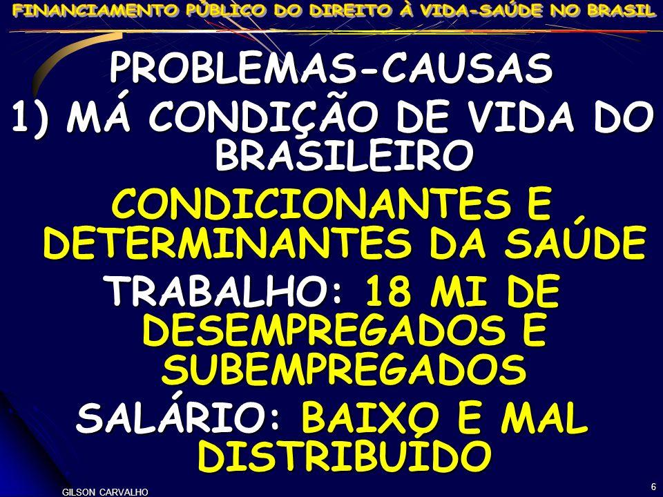 GILSON CARVALHO 6 PROBLEMAS-CAUSAS 1) MÁ CONDIÇÃO DE VIDA DO BRASILEIRO CONDICIONANTES E DETERMINANTES DA SAÚDE TRABALHO: 18 MI DE DESEMPREGADOS E SUB