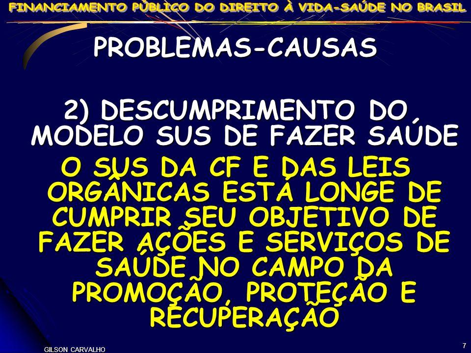 GILSON CARVALHO 7 PROBLEMAS-CAUSAS 2) DESCUMPRIMENTO DO MODELO SUS DE FAZER SAÚDE O SUS DA CF E DAS LEIS ORGÂNICAS ESTÁ LONGE DE CUMPRIR SEU OBJETIVO