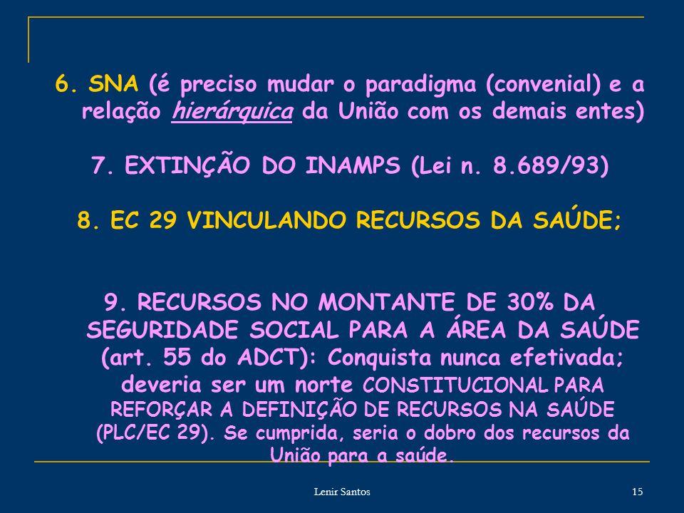 Lenir Santos 15 6. SNA (é preciso mudar o paradigma (convenial) e a relação hierárquica da União com os demais entes) 7. EXTINÇÃO DO INAMPS (Lei n. 8.