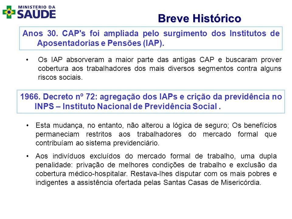 Anos 30. CAP's foi ampliada pelo surgimento dos Institutos de Aposentadorias e Pensões (IAP). Os IAP absorveram a maior parte das antigas CAP e buscar