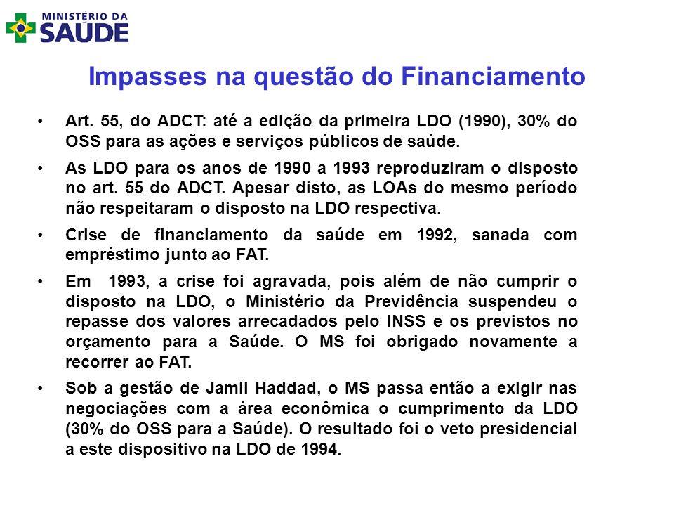 Impasses na questão do Financiamento Art. 55, do ADCT: até a edição da primeira LDO (1990), 30% do OSS para as ações e serviços públicos de saúde. As