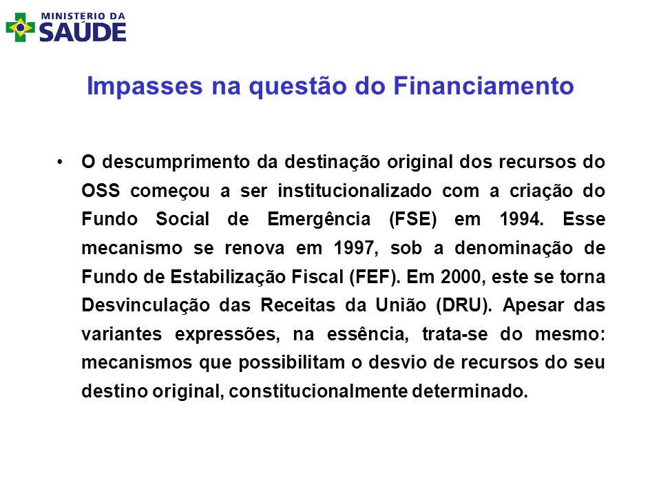 O descumprimento da destinação original dos recursos do OSS começou a ser institucionalizado com a criação do Fundo Social de Emergência (FSE) em 1994