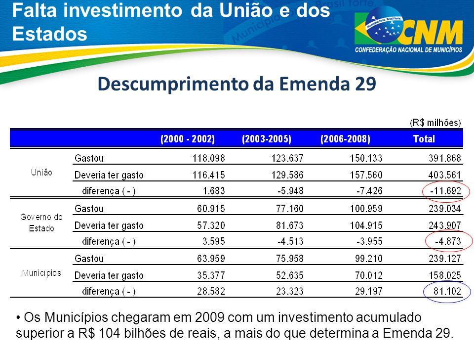 Descumprimento da Emenda 29 Os Municípios chegaram em 2009 com um investimento acumulado superior a R$ 104 bilhões de reais, a mais do que determina a