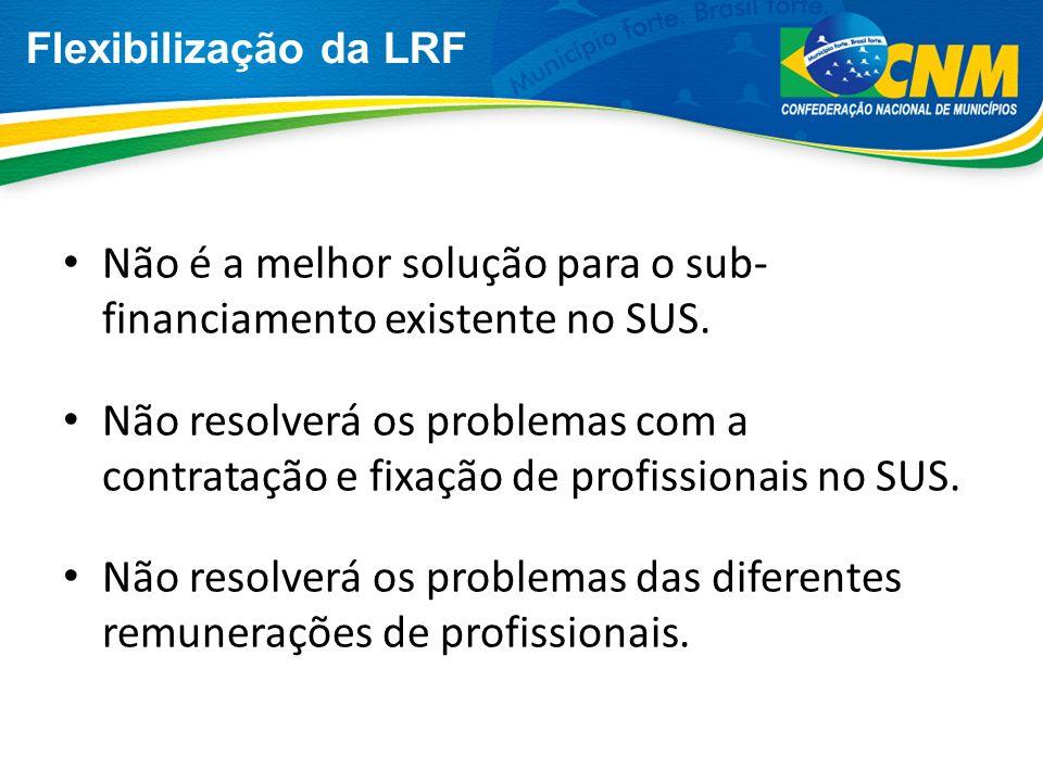 Flexibilização da LRF Não é a melhor solução para o sub- financiamento existente no SUS. Não resolverá os problemas com a contratação e fixação de pro