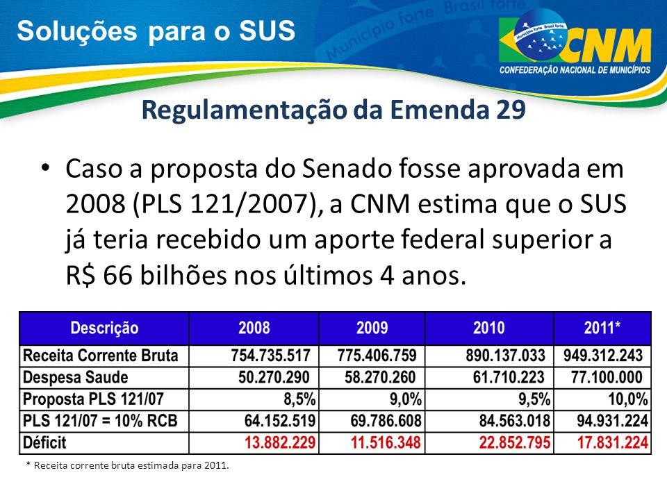 Soluções para o SUS Caso a proposta do Senado fosse aprovada em 2008 (PLS 121/2007), a CNM estima que o SUS já teria recebido um aporte federal superi
