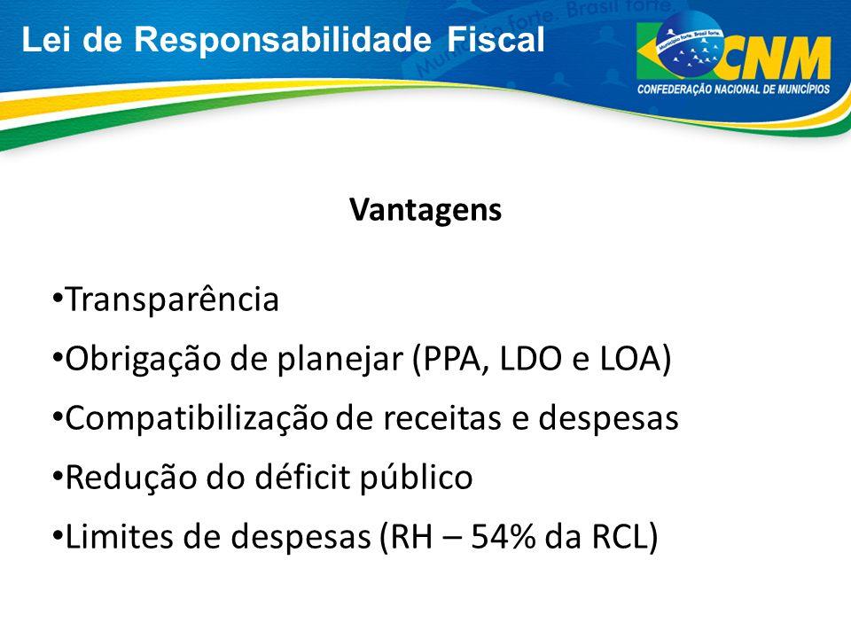 Lei de Responsabilidade Fiscal Vantagens Transparência Obrigação de planejar (PPA, LDO e LOA) Compatibilização de receitas e despesas Redução do défic