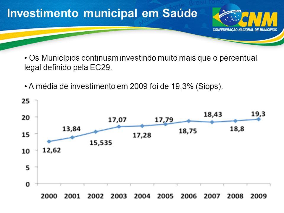 Região Norte - 2010 Despesas municipais com recursos humanos da saúde, em relação à receita corrente líquida, receita total da saúde, receita própria para saúde, percentual de investimento (EC- 29).