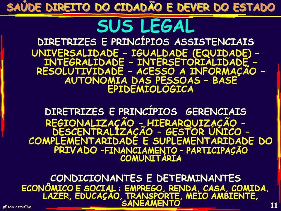 gilson carvalho 10 SUS LEGAL (CF E LOS) SAÚDE DIREITO DE TODOS E DEVER DO ESTADO OBJETIVOS: IDENTIFICAR E DIVULGAR OS CONDICIONANTES E DETERMINANTES;