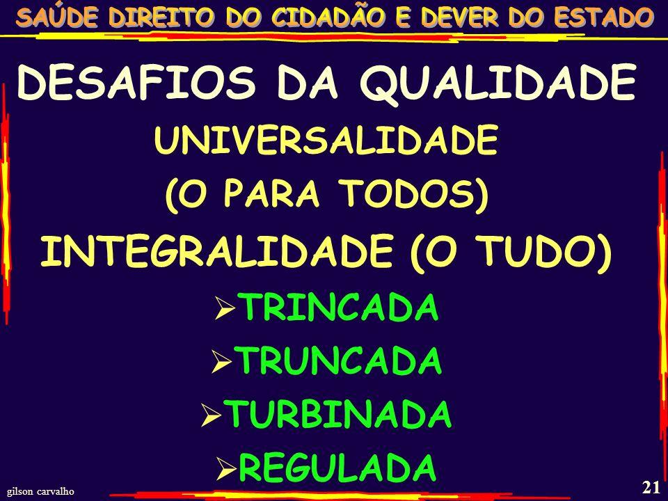 gilson carvalho 20 DESAFIOS DA QUALIDADE FORÇA DE TRABALHO COMPROMISSO TÉCNICO HUMANO SOCIAL
