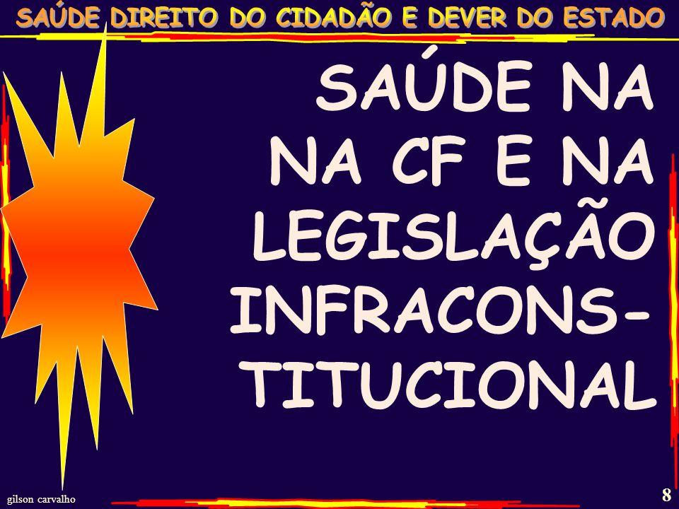 gilson carvalho 7 HISTÓRIA DA INCLUSÃO DO SUS SOBRE: INFECCIOSAS MENTAL CÂNCER PORTADORES DEFICIÊNCIA AIDS...