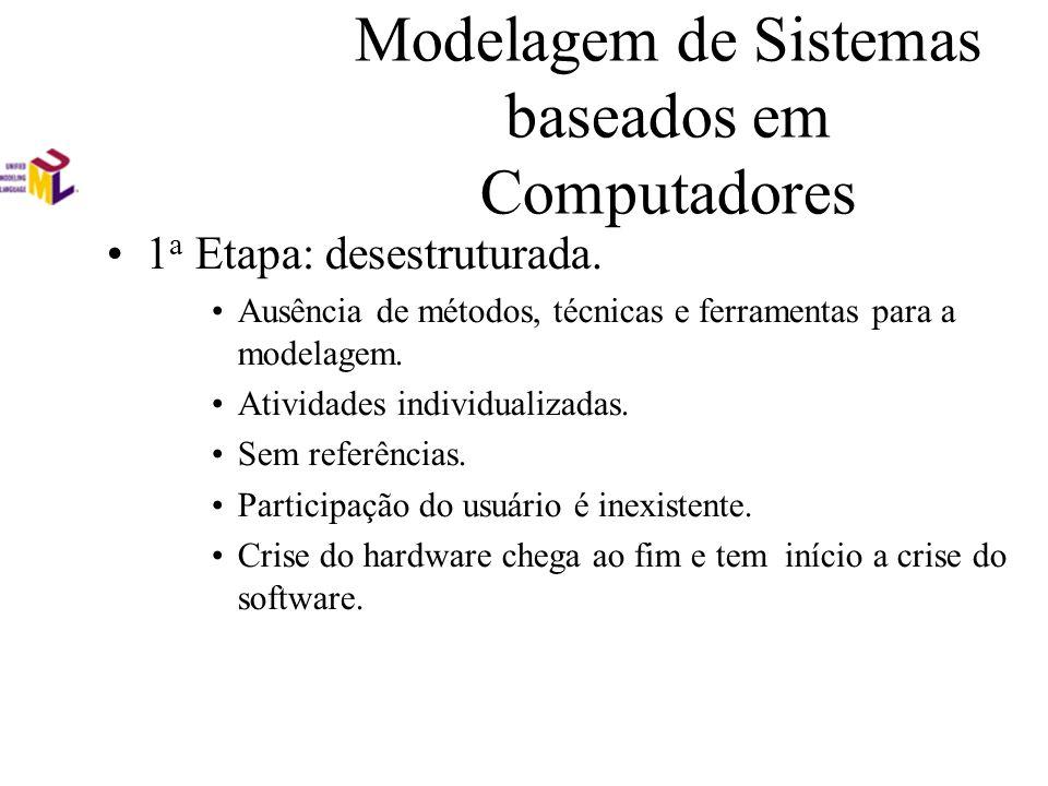 Modelagem de Sistemas baseados em Computadores 2 a Etapa: estruturada.