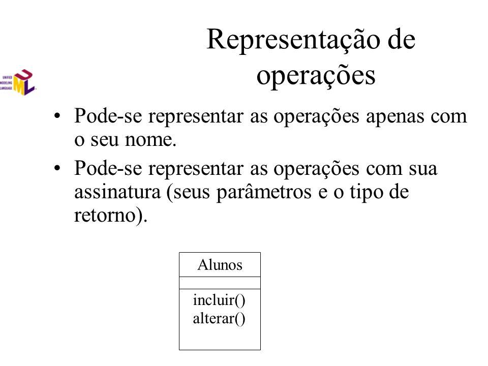 Representação de operações Pode-se representar as operações apenas com o seu nome. Pode-se representar as operações com sua assinatura (seus parâmetro