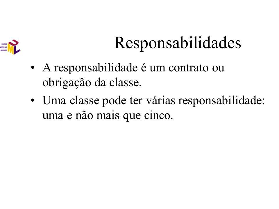 Responsabilidades A responsabilidade é um contrato ou obrigação da classe. Uma classe pode ter várias responsabilidade: uma e não mais que cinco.