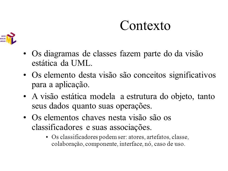Contexto Os diagramas de classes fazem parte do da visão estática da UML. Os elemento desta visão são conceitos significativos para a aplicação. A vis