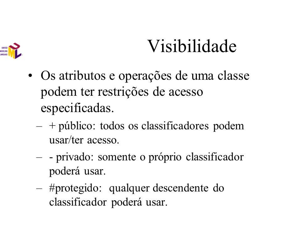 Visibilidade Os atributos e operações de uma classe podem ter restrições de acesso especificadas. –+ público: todos os classificadores podem usar/ter